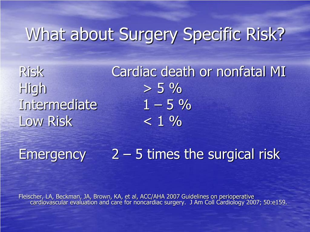 What about Surgery Specific Risk?