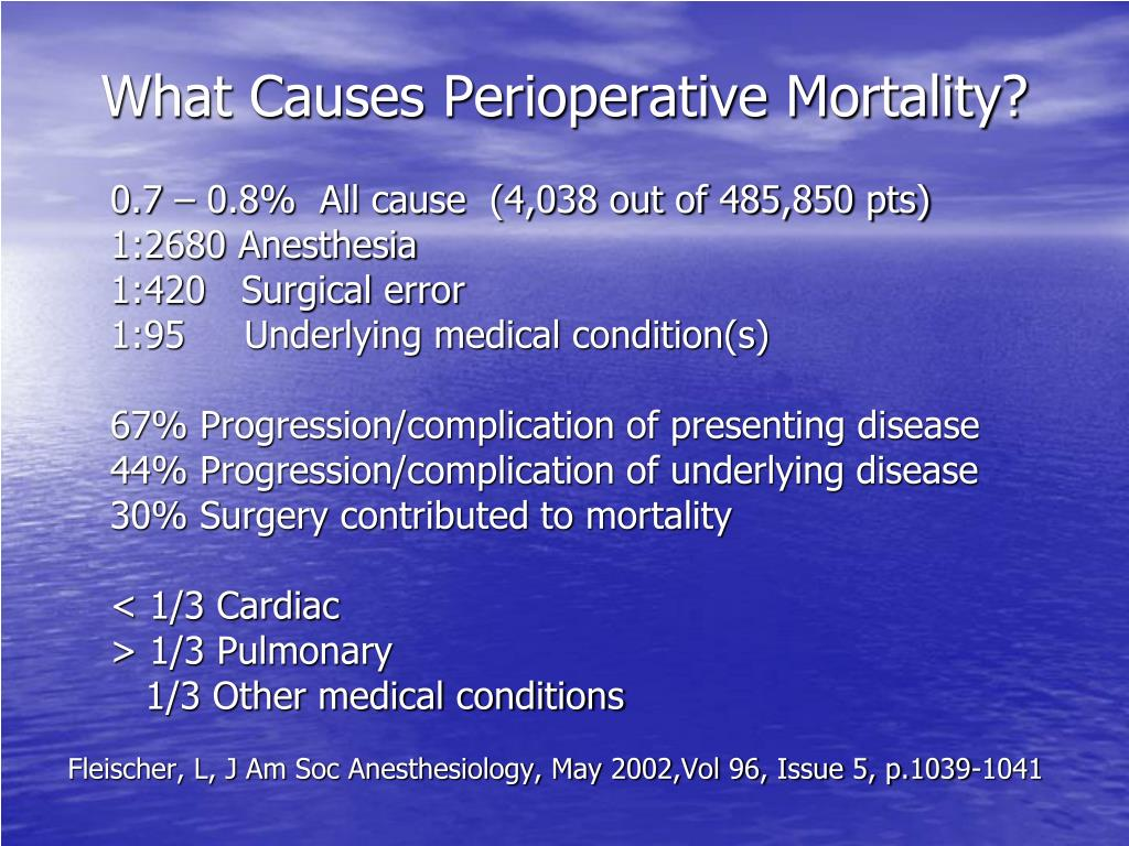 What Causes Perioperative Mortality?