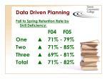 data driven planning3
