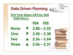 data driven planning4