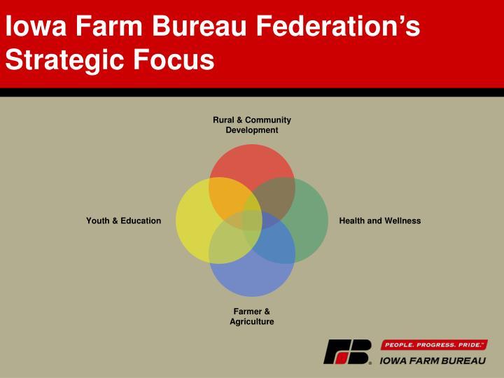 Iowa farm bureau federation s strategic focus