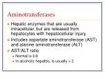 aminotransferases