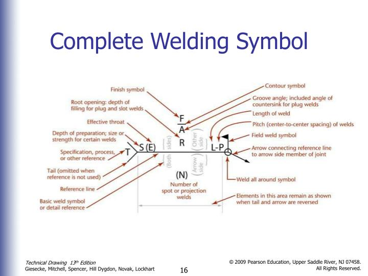 Ppt Welding Representation Powerpoint Presentation Id1391778
