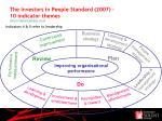 the investors in people standard 2007 10 indicator themes www investorsin people co uk