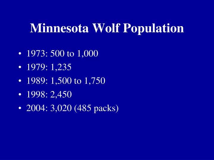Minnesota Wolf Population