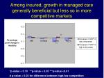 among insured growth in managed care generally beneficial but less so in more competitive markets