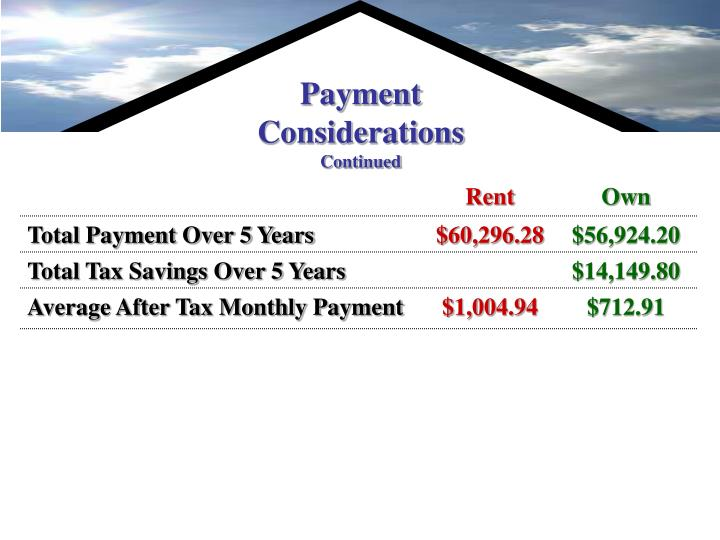Payment Considerations