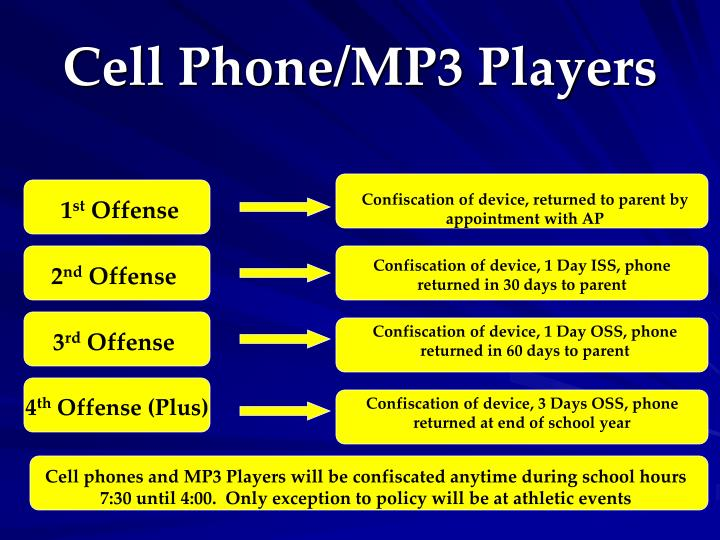 Cell Phone/MP3 Players