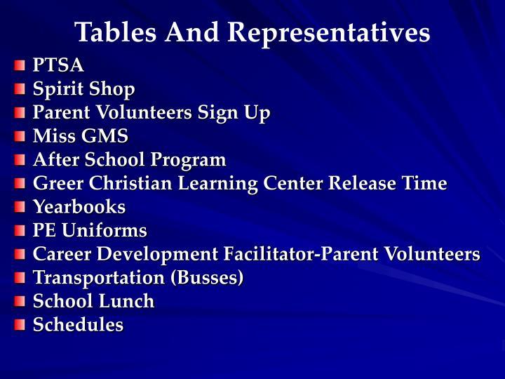 Tables And Representatives