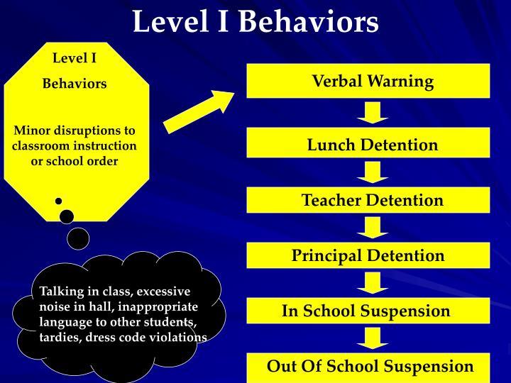Level I Behaviors