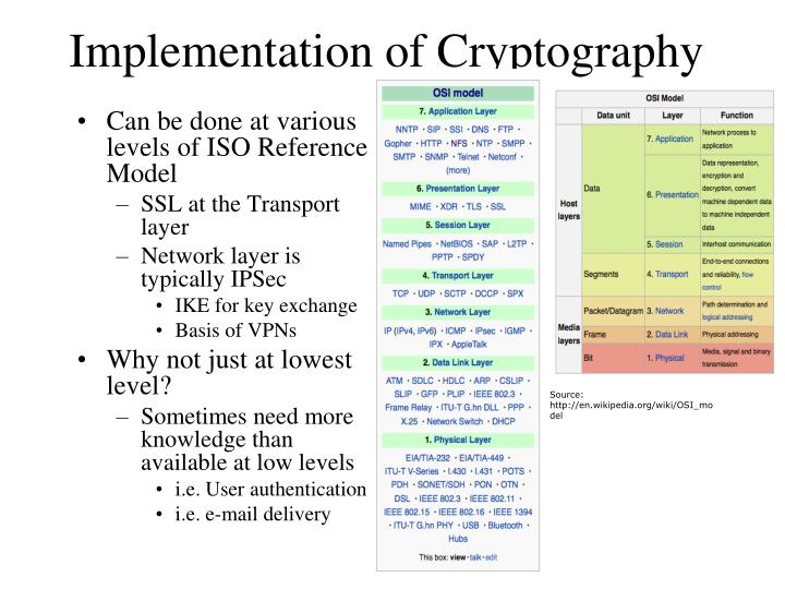 Implementation of Cryptography