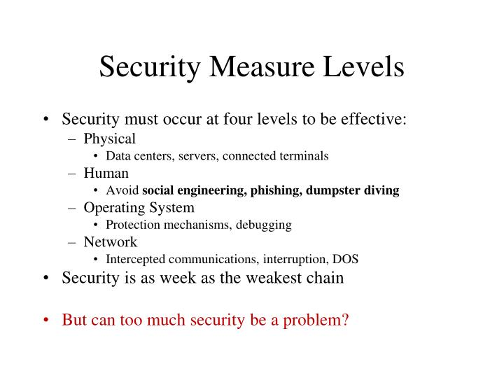 Security Measure Levels