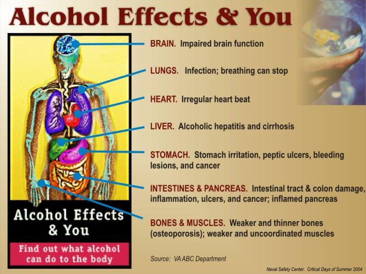 effects of alcohol on brain functioning Drinking even moderate amounts of alcohol can damage the brain and impair cognitive function over time, researchers have claimed while heavy drinking has previously been linked to memory problems.