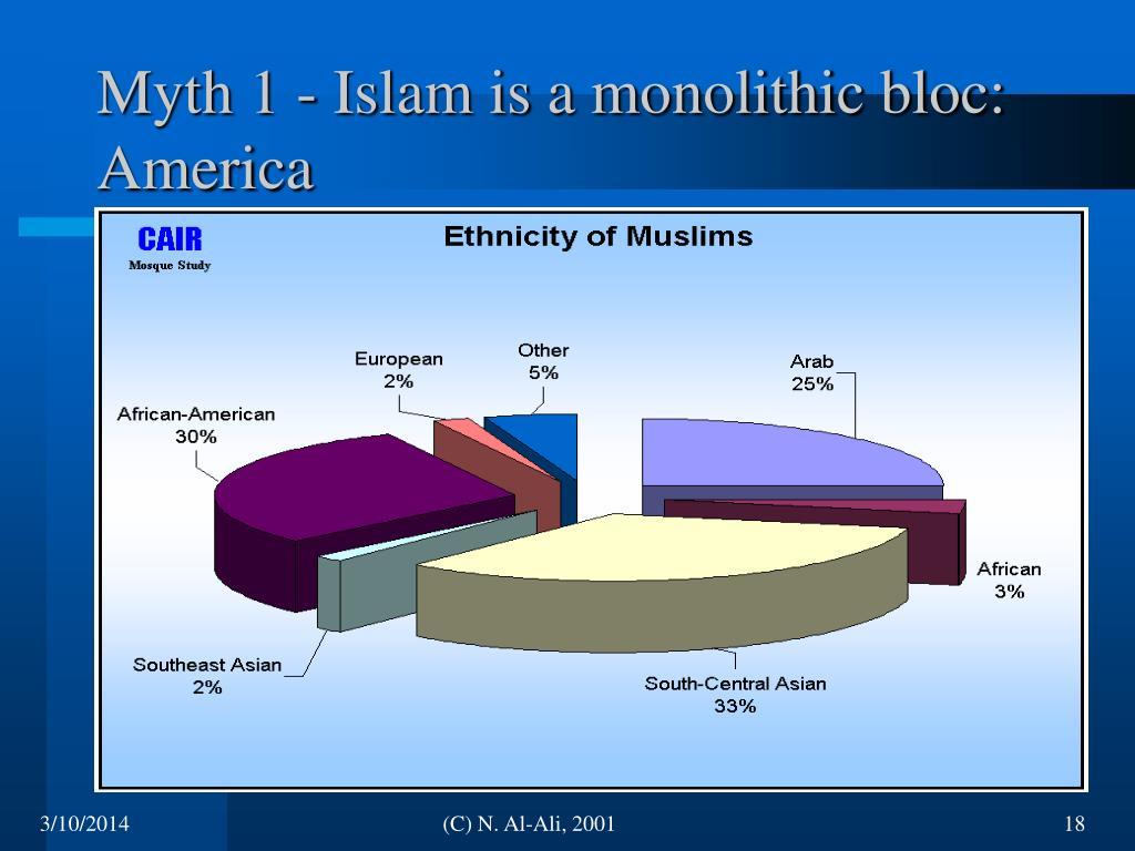 Myth 1 - Islam is a monolithic bloc: America