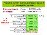 available human excreta in india compared to the need of fertiliser