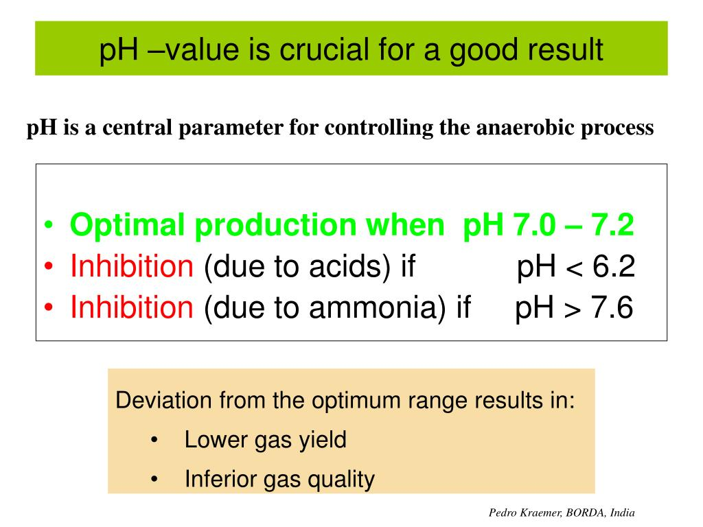 pH –value is crucial for a good result