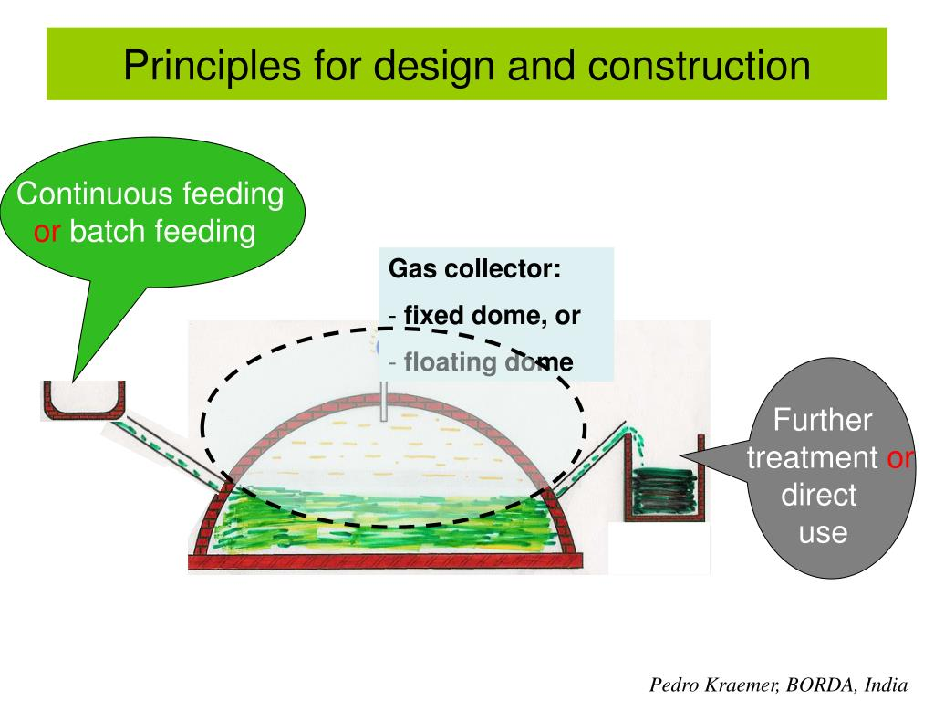 Principles for design and construction