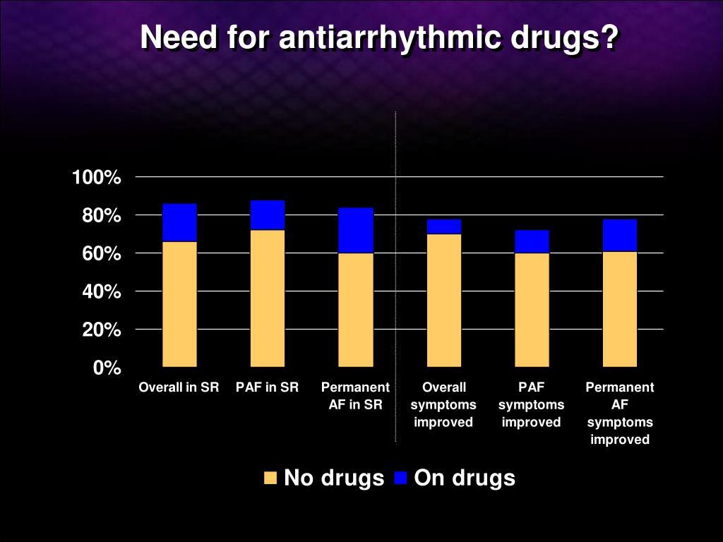 Need for antiarrhythmic drugs?