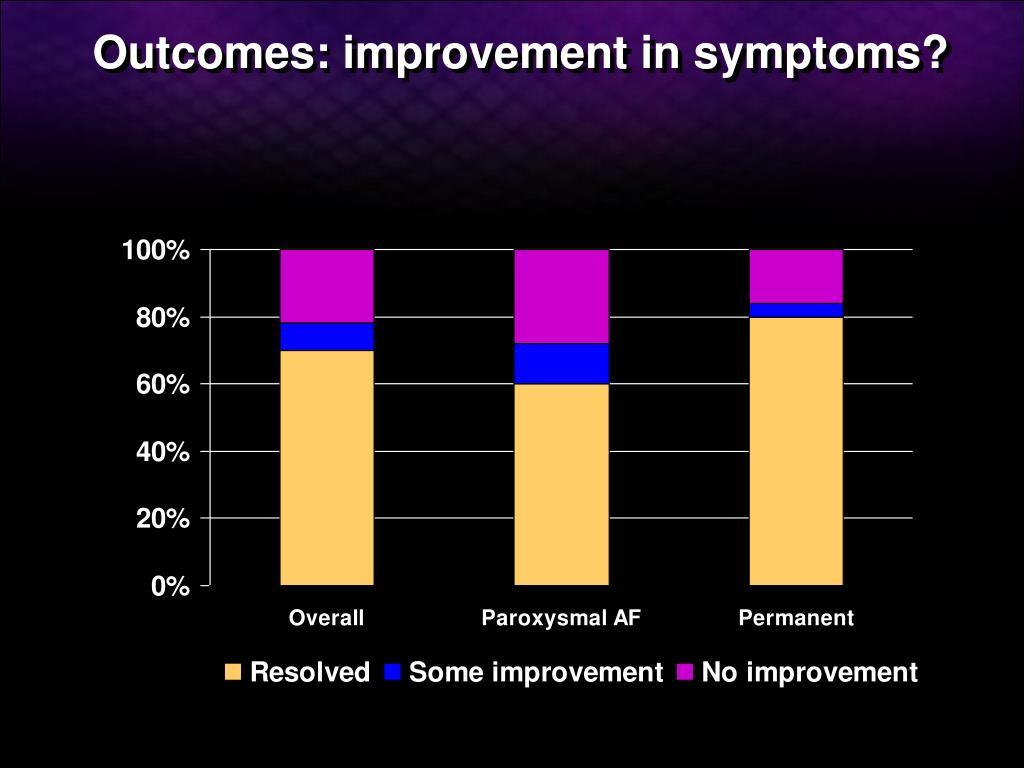 Outcomes: improvement in symptoms?