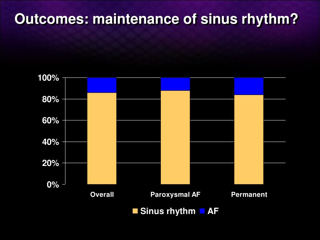 Outcomes: maintenance of sinus rhythm?