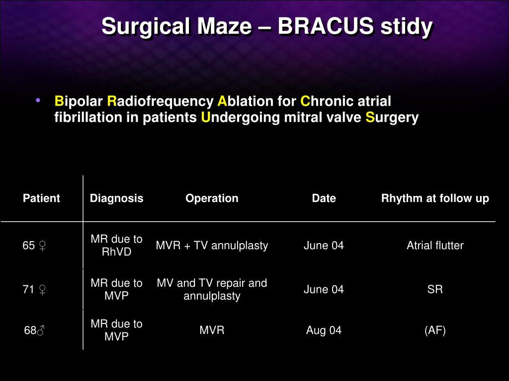 Surgical Maze – BRACUS stidy