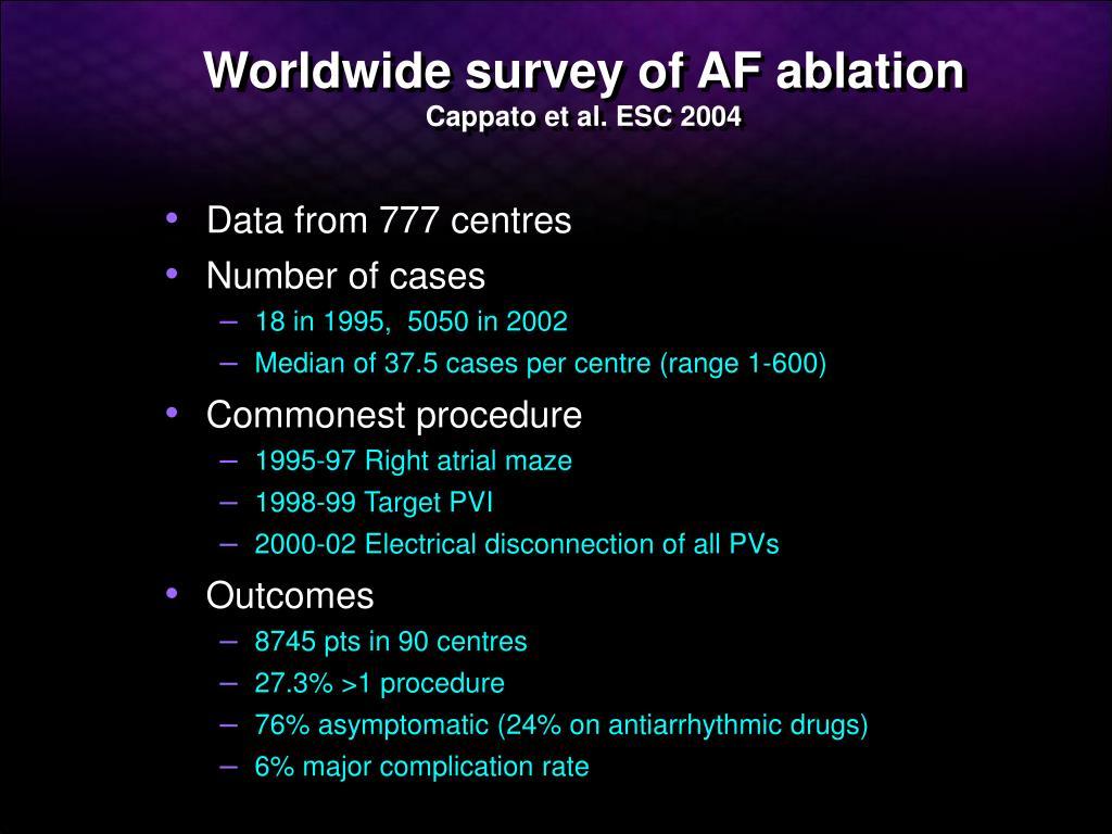 Worldwide survey of AF ablation