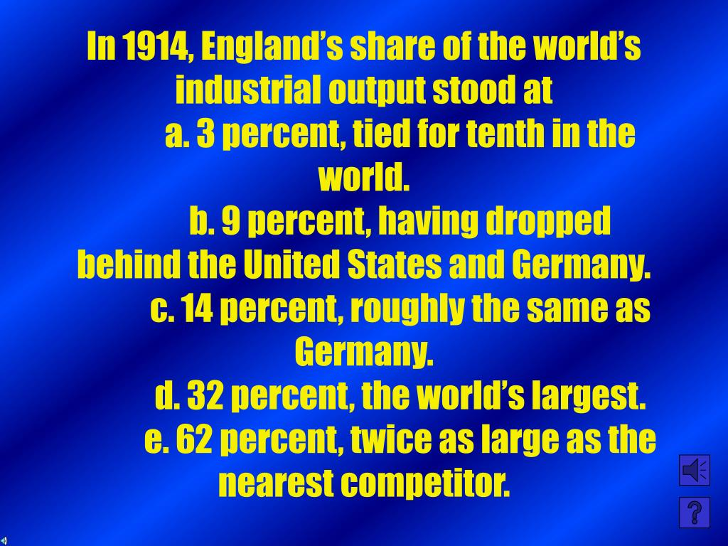 In 1914, England's share of the world's industrial output stood at