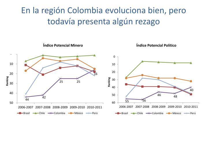En la región Colombia evoluciona bien, pero todavía presenta algún rezago