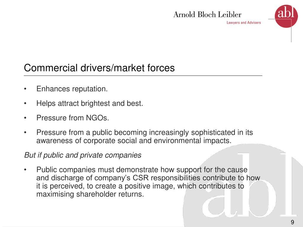 Commercial drivers/market forces