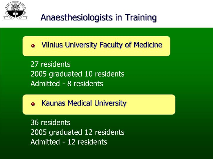 Anaesthesiologists in Training
