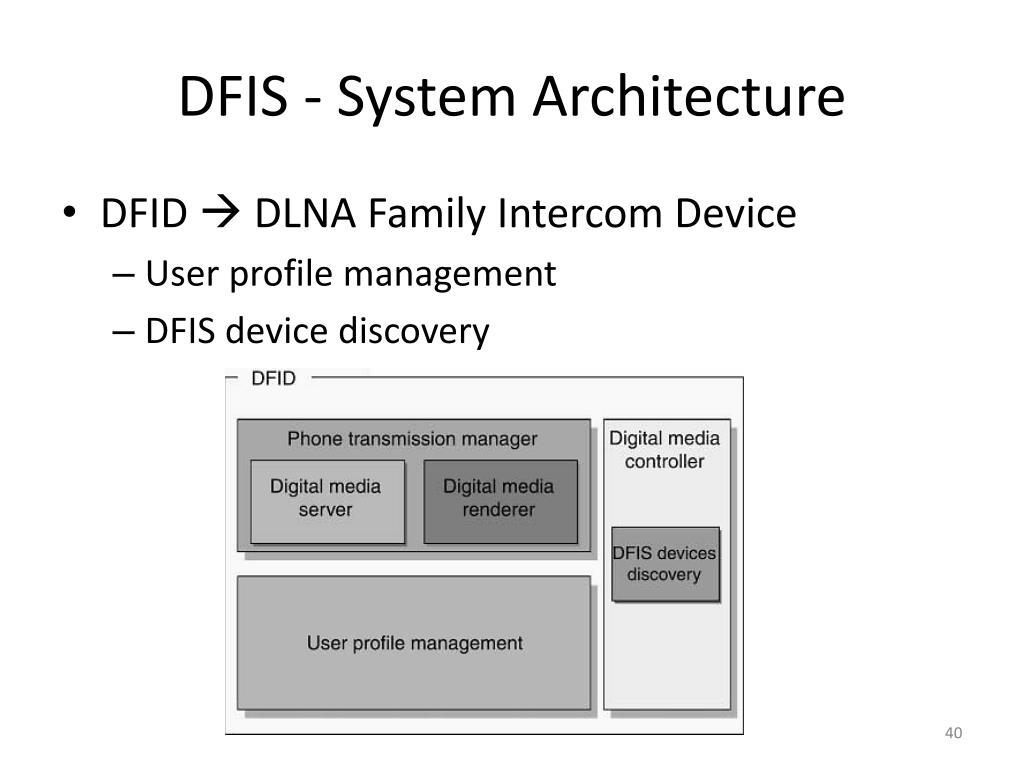 PPT - UPnP & DLNA PowerPoint Presentation - ID:1393884