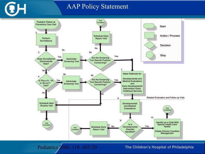 AAP Policy Statement