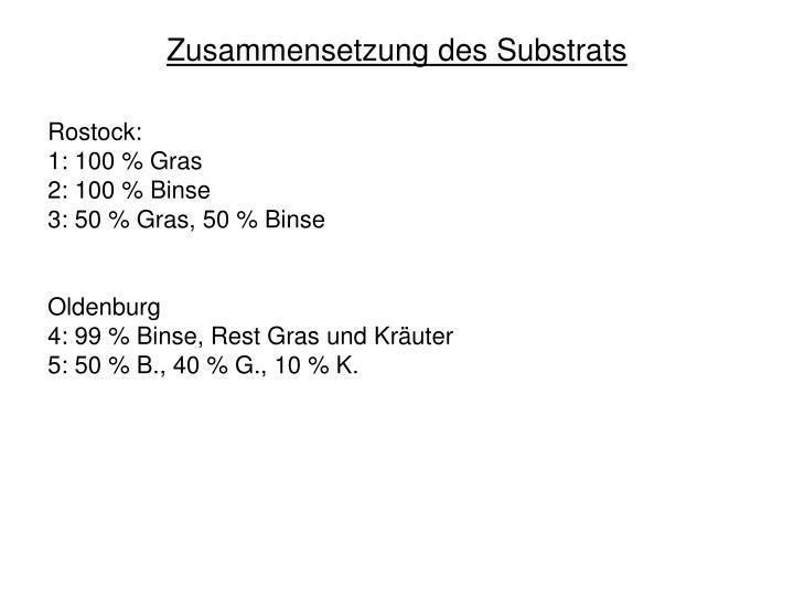Zusammensetzung des Substrats