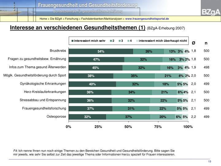 Interesse an verschiedenen Gesundheitsthemen (1)