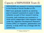 capacity of rips isser team i