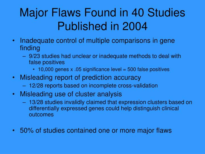 Major Flaws Found in 40 Studies Published in 2004