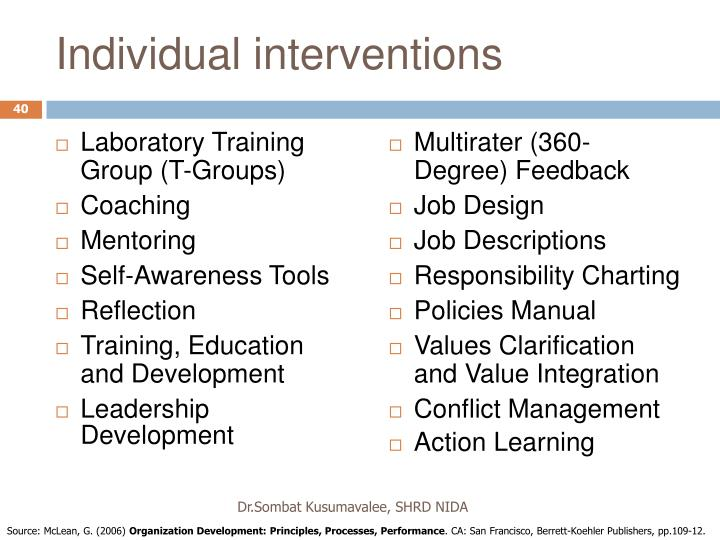 organizational development interventions Organizational development (od) interventions are structured program designed to solve a problem, thus enabling an organization to achieve the goal these intervention activities are designed to.