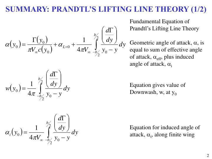 lifting line theory
