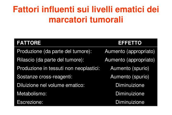 Fattori influenti sui livelli ematici dei marcatori tumorali