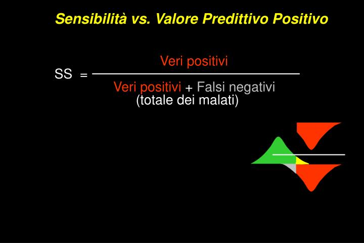 Sensibilità vs. Valore Predittivo Positivo