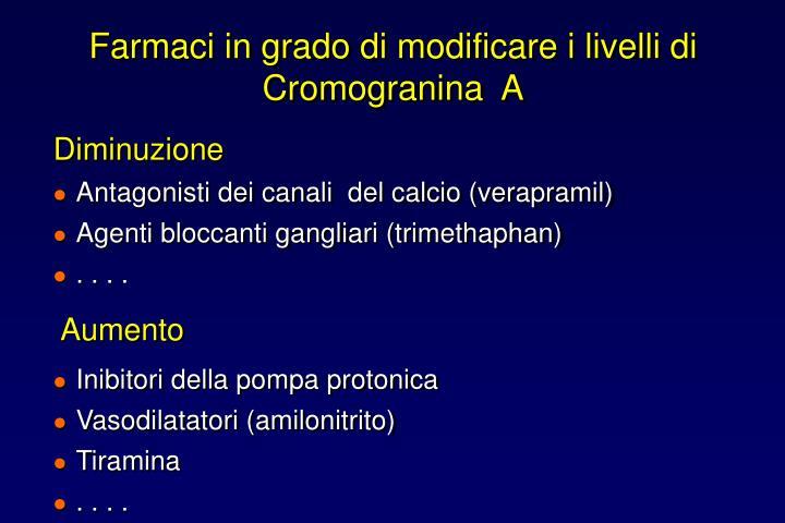 Farmaci in grado di modificare i livelli di Cromogranina  A