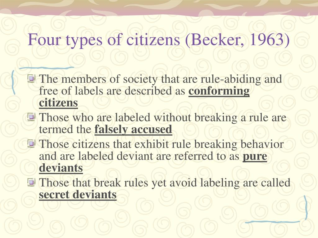 Four types of citizens (Becker, 1963)