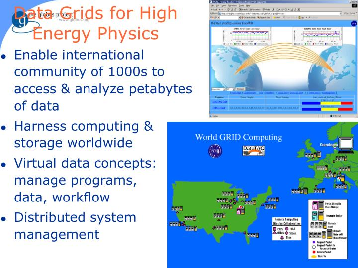 Data Grids for High Energy Physics