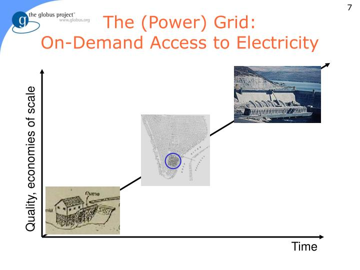 The (Power) Grid: