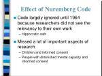 effect of nuremberg code