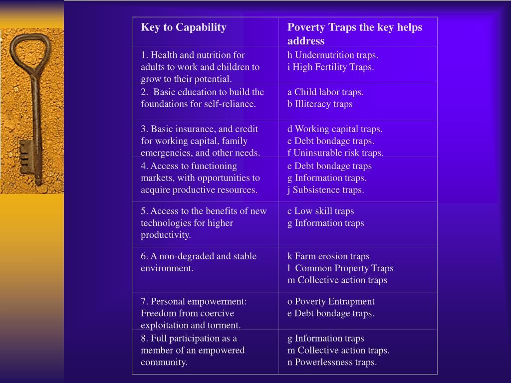 Key to Capability