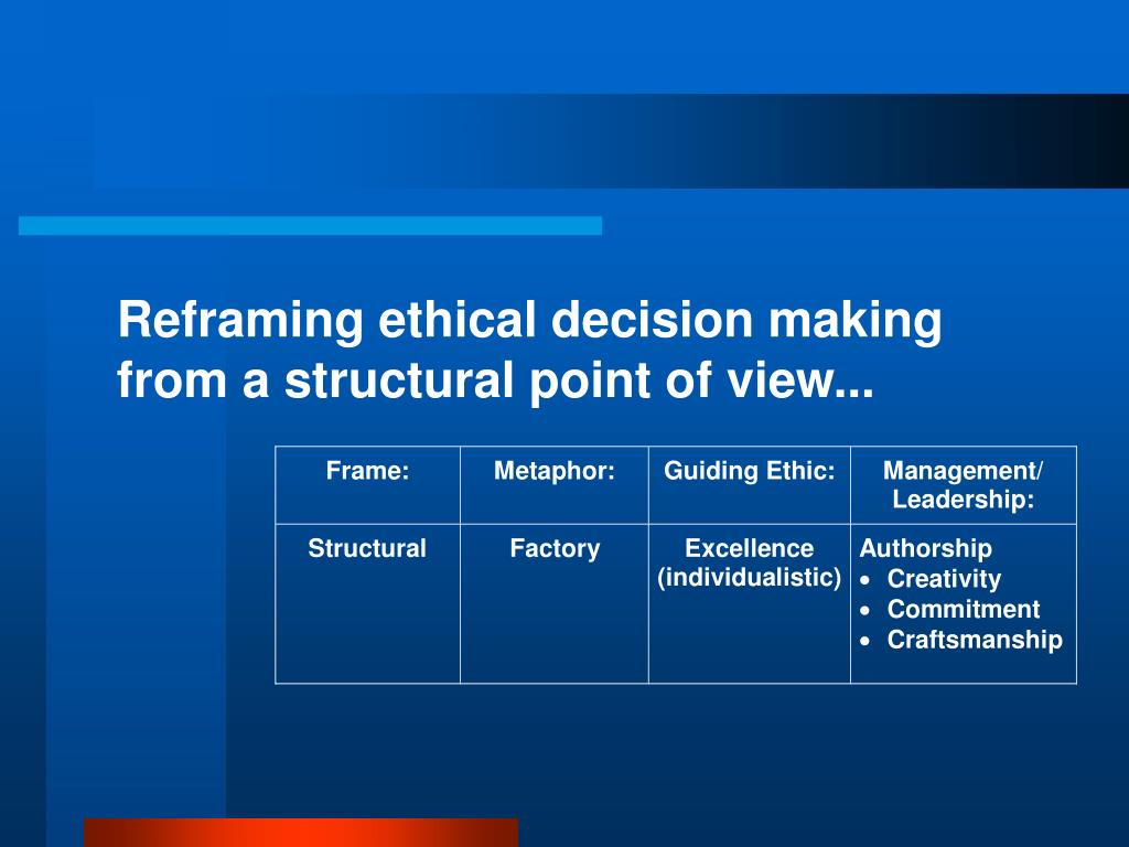Reframing ethical decision making from a structural point of view...
