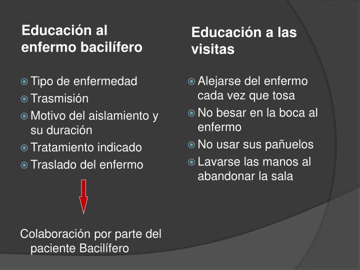 Educación al enfermo bacilífero