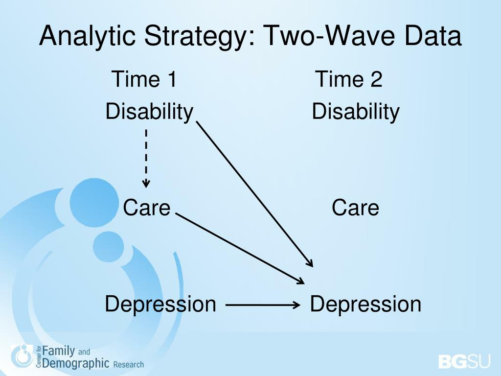 PPT - Does Informal Care Break the Cycle of Functional