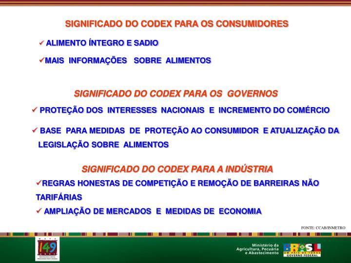 SIGNIFICADO DO CODEX PARA OS CONSUMIDORES